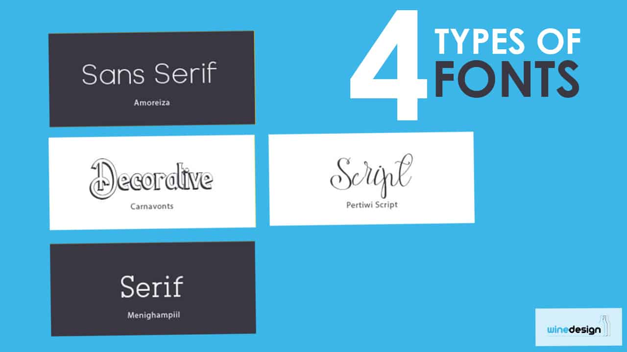How to Choose the Perfect Font for Corporate Gift Labels 2